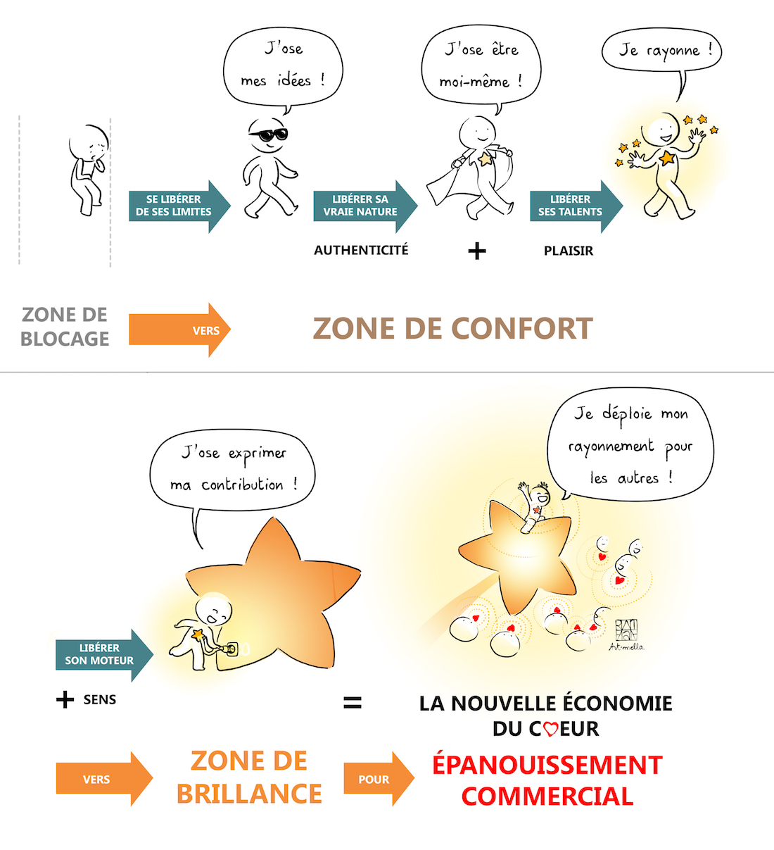 Zone_de_brillance