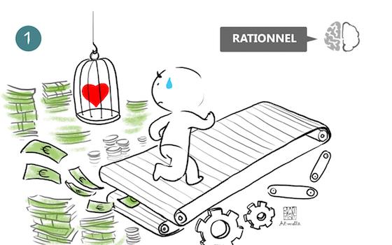 entrepreneur rationnel